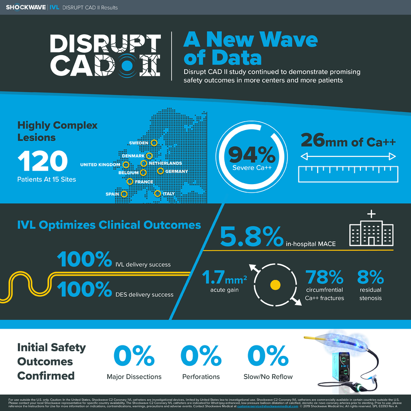 CAD infographic
